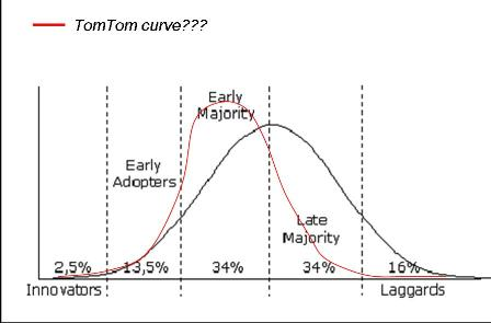 adoption-curve1.jpg