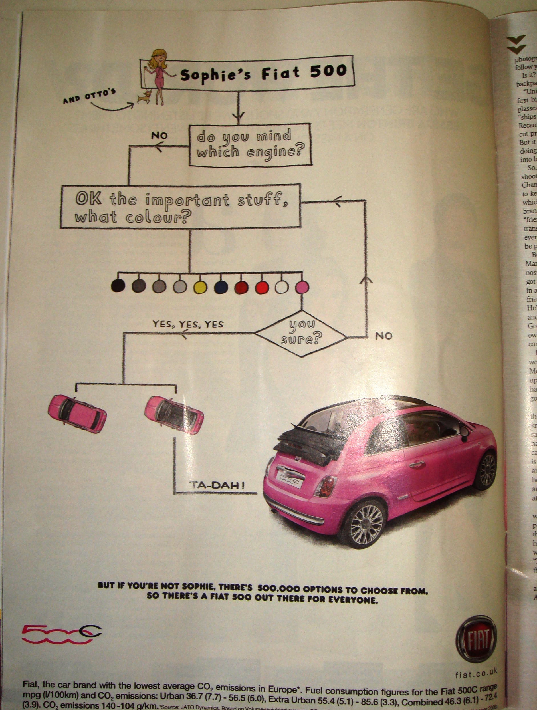Fiat 500- pretty in pink but