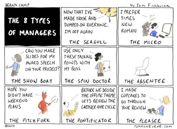 marketoonist bad managers